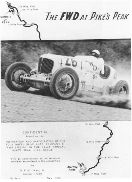 Four-wheel drive Grand Prix cars | Vehicle Dynamics International