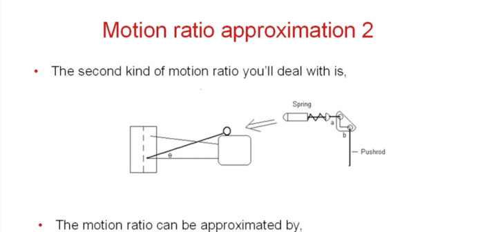 The importance of motion ratios