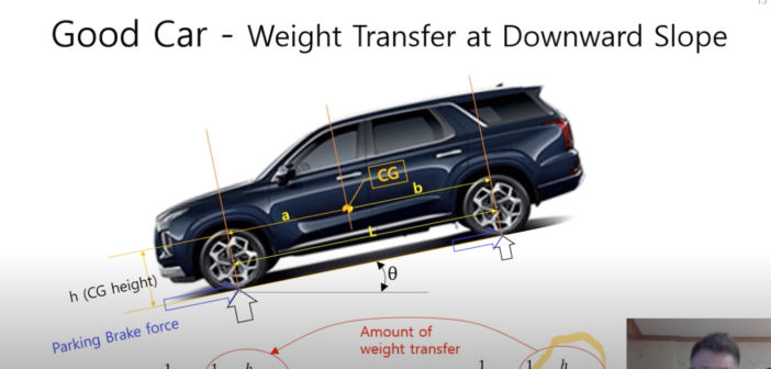 Insights into weight transfer and other vehicle dynamics aspects
